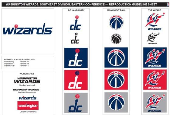 Nuevos logotipos de los Washington Wizards